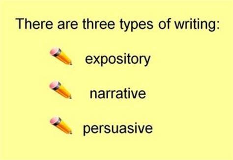 Argument essay key words